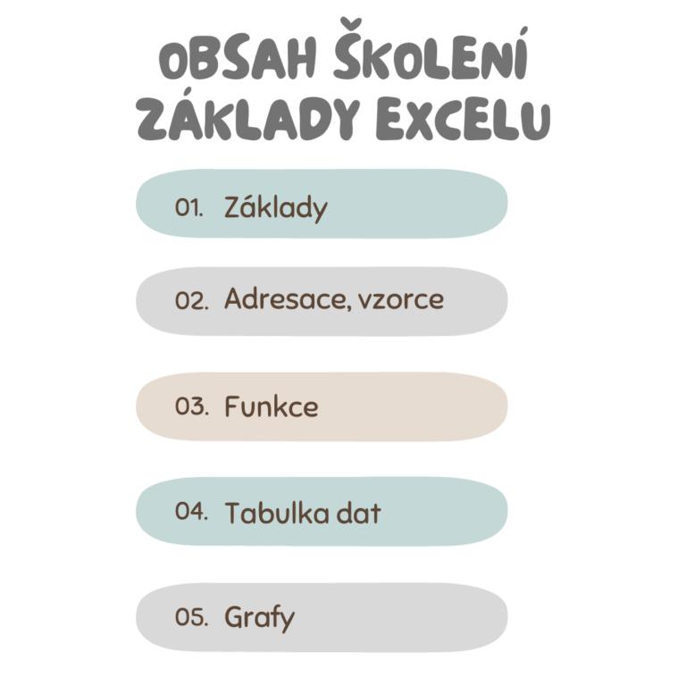 OBSAH KURZU EXCEL